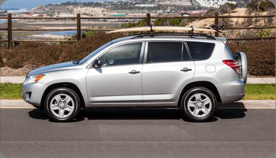 Local Car Rental >> Find The Perfect Car Rental Alternative Turo
